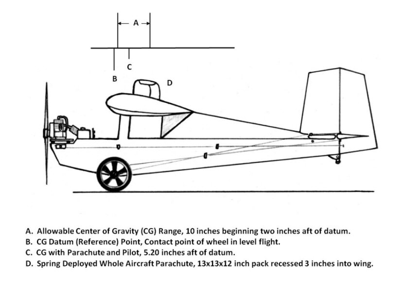 spring pin aircraft part number